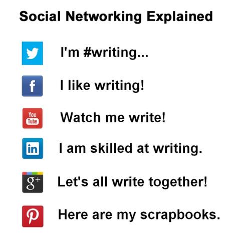 7 social media pros share little-known tips for social networking success   Réseaux sociaux   Scoop.it