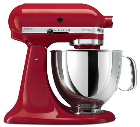 Best Stand Mixers Reviews & Buying Guide | classic stand mixer | Scoop.it