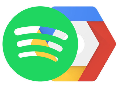 Spotify migre vers Google Cloud - CNET France | The music industry in the digital context | Scoop.it