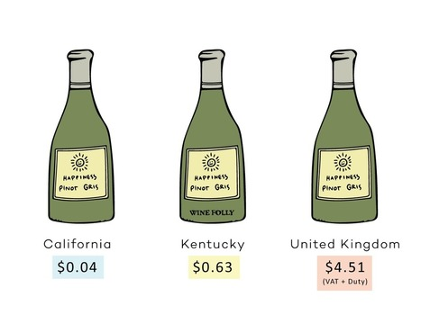 Do You Pay More Wine Taxes in Your Home State? | Grande Passione | Scoop.it