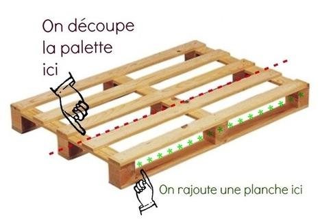 DIY #8 : Comment recycler une palette en étagère murale | Récup Création | Scoop.it