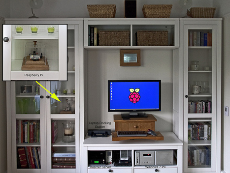 Raspberry Pi setup | Raspberry Pi | Scoop.it