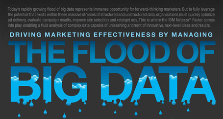 Big Data Management for Marketing Effectiveness | visual data | Scoop.it