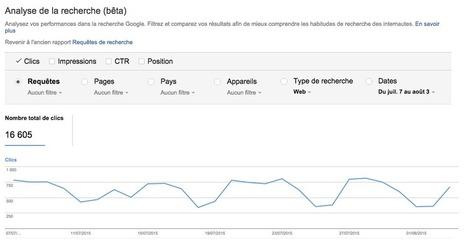 #Google propose des API pour l'analyse des recherches #SEO | Veille SEO - Référencement web - Sémantique | Scoop.it