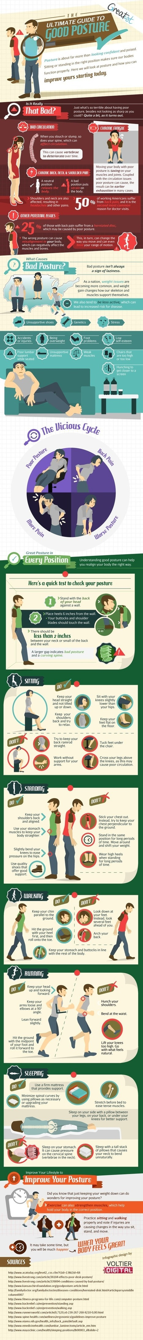 Everything You Need to Know About Good Posture - Infographic | Health and Wellness Digest | Scoop.it