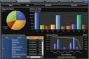 Channelweb - Productnieuws : SAS maakt visual analytics toegankelijk | SAS Nederland | Scoop.it