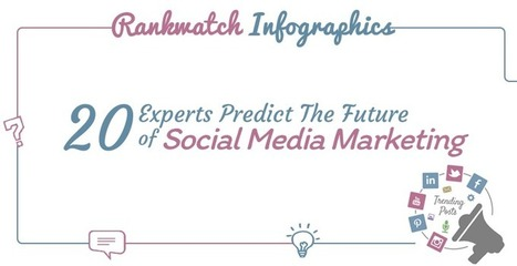 20 Experts Predict the Future of Social Media Marketing | RankWatch | Extreme Social | Scoop.it