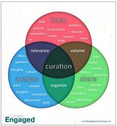 "Socially Engaging Content Curation | What Is ""Content Curation"" Anyway? 