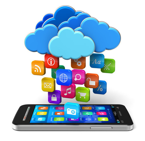 Mobile Cloud Storage   iPhone App Development   Scoop.it