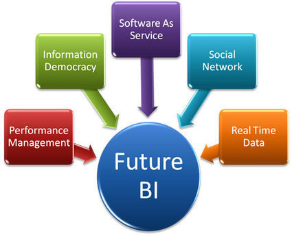 Business Intelligence | Ever New Technologies | BI Revolution | Scoop.it