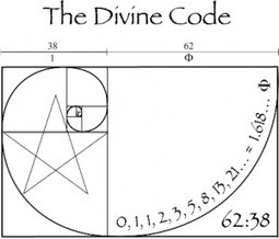 The Golden Ratio/Divine Code | omnia mea mecum fero | Scoop.it