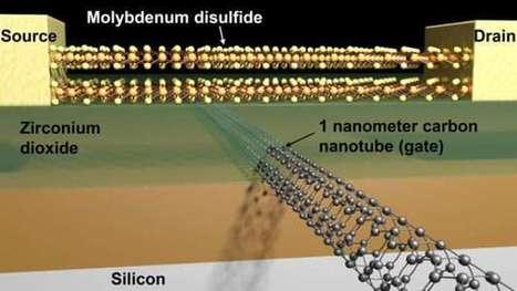 Le plus petit transistor du monde ressuscite la loi de Moore | 2025, 2030, 2050 | Scoop.it