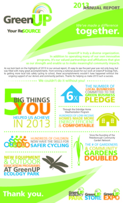 """How This Nonprofit Created a """"Game-Changing"""" Annual Report Infographic 