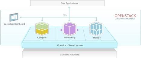 Software » OpenStack Open Source Cloud Computing Software | Piensa en grande | Scoop.it