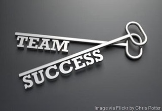 10 Keys To Team Motivation For A Winning Business | The Jazz of Innovation | Scoop.it