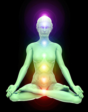 Asanas & Energy Leakage | Yoga Teacher Training India | Scoop.it