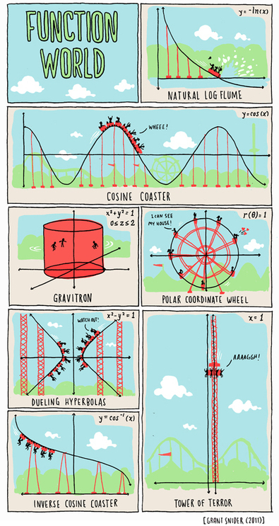INCIDENTAL COMICS: Function World | marked for sharing | Scoop.it