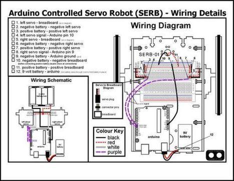Arduino Controlled Servo Robot (SERB) using arduino -   Arduino, Netduino, Rasperry Pi!   Scoop.it