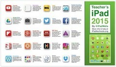 Educational Technology and Mobile Learning: A Collection of Good iPad Posters for Your Class   Educational Discourse   Scoop.it