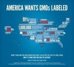 Labeling GMOs Proposal in California Set to Change American Food Supply | MN News Hound | Scoop.it