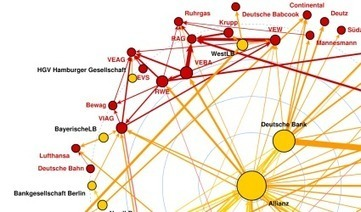 visone : analysis & visualization of social networks | #SNA #datascience | e-Xploration | Scoop.it