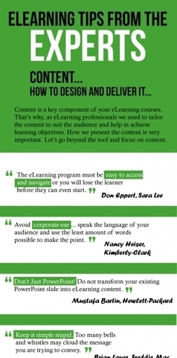 eLearning Content: how to Design and Deliver | Elearning tips | Scoop.it