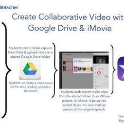 Create collaborative video projects with iPads, Google Drive & iMovie | iPad classroom | Scoop.it