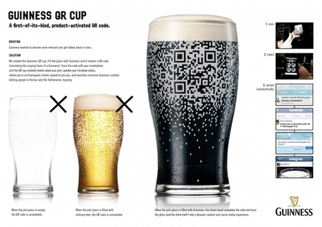 The Guinness QRCODE Cup | QRdressCode | Scoop.it