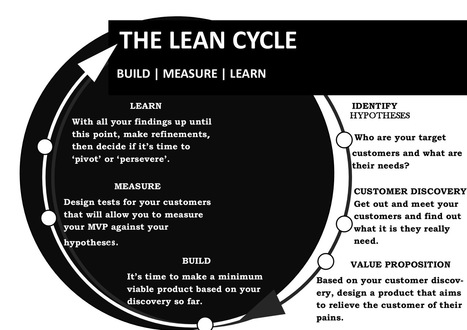 The Lean Startup for Social Entrepreneurs | The Changer | Startup - Growth Hacking | Scoop.it