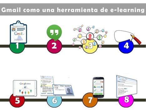 8 consejos para usar Gmail como una herramienta de e-learning   Apptúa   Educacion, ecologia y TIC   Scoop.it