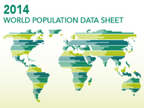 2014 World Population Data Sheet | UNIT II APHuG | Scoop.it