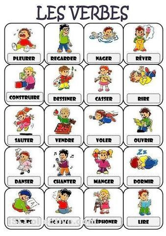 Les verbes   French choses   Scoop.it