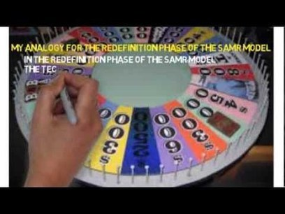 SAMR Wheel of Fortune | SAMR | Scoop.it