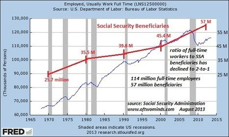 oftwominds-Charles Hugh Smith: The Problem with Pay-As-You-Go Social Programs: They're Ponzi Schemes | Gold and What Moves it. | Scoop.it