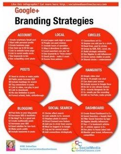 Emarketinglicious :: Social Media & Web Marketing - Google+ | MediaBrandsTrends | Scoop.it