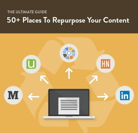 "50+ Places To Repurpose Your Content: The Ultimate Guide | ""Chasing Cyborgs"" -Digital Trends, Tools, Usability & Story-telling Secrets 