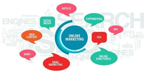 360 Degree Internet Marketing Solutions   Mobile and Internet advertising   Scoop.it