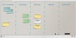 Scrumblr. Un tableau blanc collaboratif. | Symetrix | Scoop.it