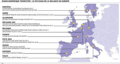 Les Echos - La radio numérique s'impose en Europe - Archives | Veille - développement radio | Scoop.it