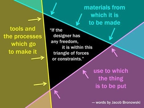 Visualization constraints | Design Thinking - Design Process | Scoop.it