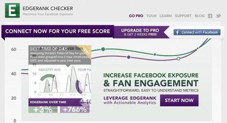 4 herramientas para analizar la participación de la marca en Facebook | danone | Scoop.it