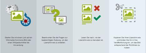 Lizenzhinweisgenerator | E-Didaktik & Mediendidaktik | Scoop.it