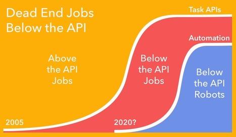 Google Cabs And Uber Bots Will Challenge Jobs 'Below The API' - Forbes   Peer2Politics   Scoop.it