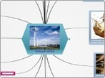 Energia eolica - Mind Map | energia renovable eolica | Scoop.it
