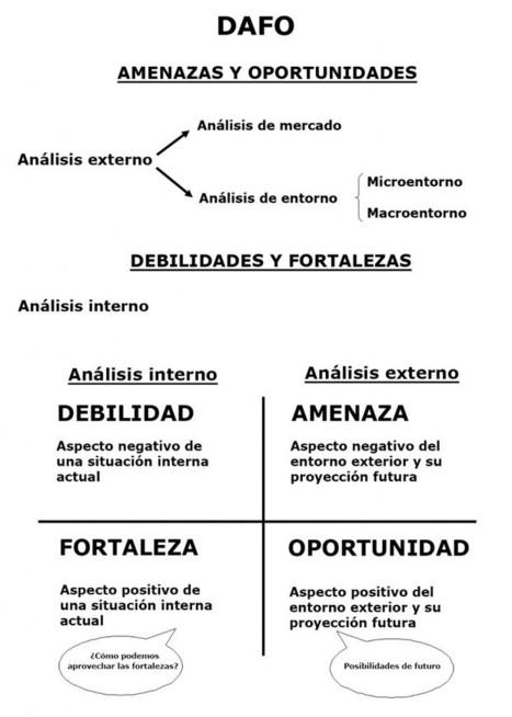 Alinear los objetivos comerciales con los globales de la empresa | Blog de Jordi Carrió | Marketing y ventas B2B | Scoop.it