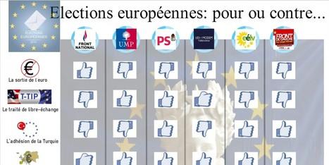 INFOGRAPHIE - Les programmes des européennes en un coup d'oeil | Lygier | Scoop.it