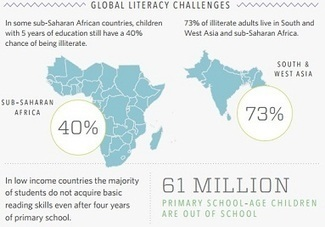 ICTs and Literacy (the old fashioned kind) | Digital Literacies | Scoop.it