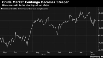 Glencore Said to Store Oil in Ships Off Singapore Amid Contango | Grain du Coteau : News ( corn maize ethanol DDG soybean soymeal wheat livestock beef pigs canadian dollar) | Scoop.it