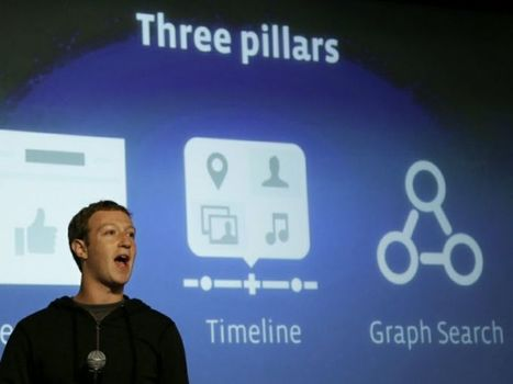 Cos'è il Graph Search di Facebook e perché deve interessare a chi fa marketing | Facebook Graph Search | Scoop.it