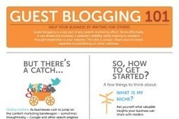 Guest Blog Poster Guide and Tips - BrandonGaille.com | Social Media Marketing | Scoop.it